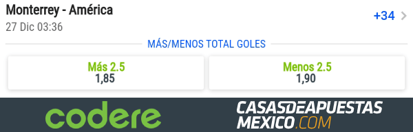 Codere MX - Más/Menos Total de Goles