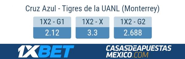 Momios de apuestas - Cruz Azúl vs. Tigres - Copa GNP México 2020