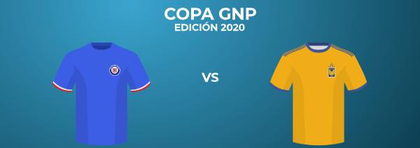 Pronósticos de apuestas - Cruz Azúl vs. Tigres - Copa GNP México - 15/07/20
