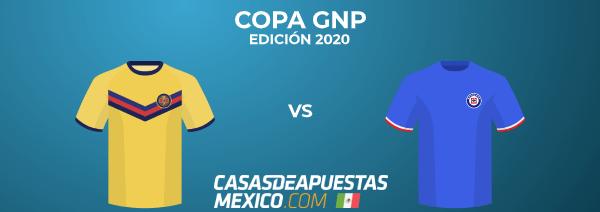 Pronósticos América vs. Cruz Azúl - Copa GNP - 11/07/20