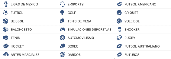 Betcris México Reseña de Opinión - Deportes Disponibles