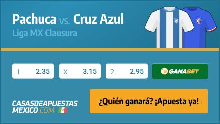 Apuestas Pronósticos Pachuca vs. Cruz Azul - Liga MX Clausura 25/01/21