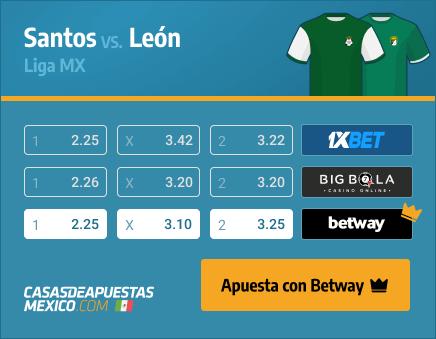 Apuestas Pronósticos Santos vs. León - Liga MX 21/03/21