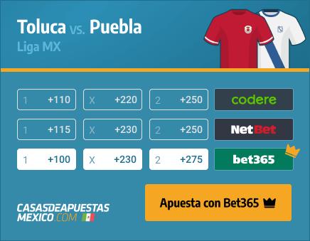 Apuestas Pronósticos Toluca vs. Puebla - Liga MX 21/03/21